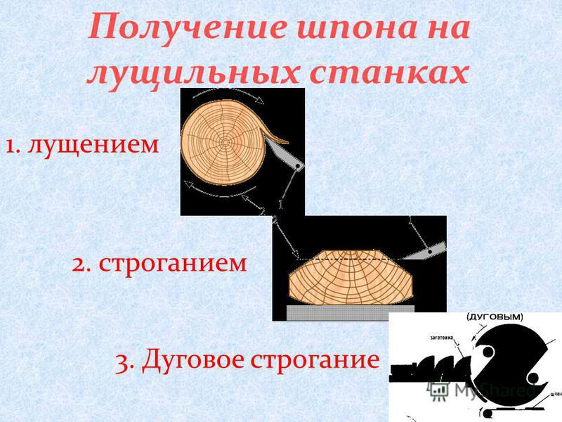 Получение шпона на лущильных станках 1. лущением 2. строганием 3. Дуговое строгание