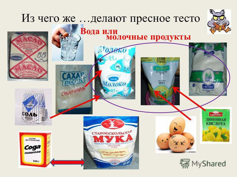 Из чего же …делают пресное тесто молочные продукты Вода или