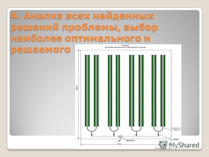 4. Анализ всех найденных решений проблемы, выбор наиболее оптимального и решаемого