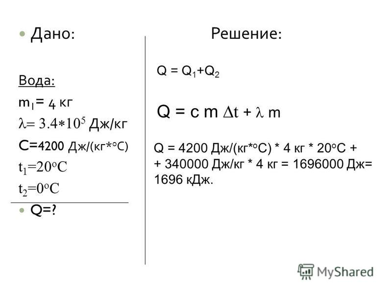 Дано : Решение : Вода : m 1 = 4 кг Дж / кг C= 4200 Дж /( кг * о С ) t 1 =20 о С t 2 =0 о С Q=? Q = Q 1 +Q 2 Q = c m t + m Q = 4200 Дж/(кг* о С) * 4 кг * 20 о С + + 340000 Дж/кг * 4 кг = 1696000 Дж= 1696 к Дж.