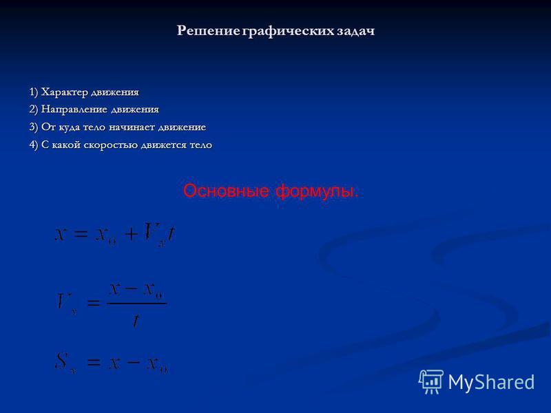 Решение графических задач 1) Характер движения 2) Направление движения 3) От куда тело начинает движение 4) С какой скоростью движется тело Основные формулы.