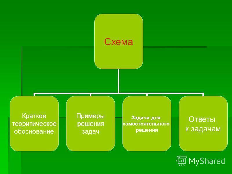 Схема Краткое теоретическое обоснование Примеры решения задач Задачи для самостоятельного решения Ответы к задачам