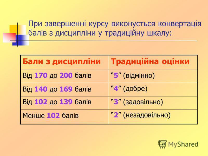 При завершенні курсу виконується конвертація балів з дисципліни у традиційну шкалу: Бали з дисципліниТрадиційна оцінки Від 170 до 200 балів5 (відмінно) Від 140 до 169 балів 4 (добре) Від 102 до 139 балів3 (задовільно) Менше 102 балів 2 (незадовільно)