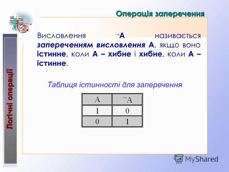 Операція заперечення Висловлення А називається запереченням висловлення А, якщо воно істинне, коли А – хибне і хибне, коли А – істинне. Логічні операції Таблиця істинності для заперечення
