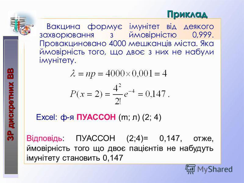 Приклад Вакцина формує імунітет від деякого захворювання з ймовірністю 0,999. Провакциновано 4000 мешканців міста. Яка ймовірність того, що двоє з них не набули імунітету. ЗР дискретних ВВ ЗР дискретних ВВ Excel: ф-я ПУАССОН (m; л) (2; 4) Відповідь: