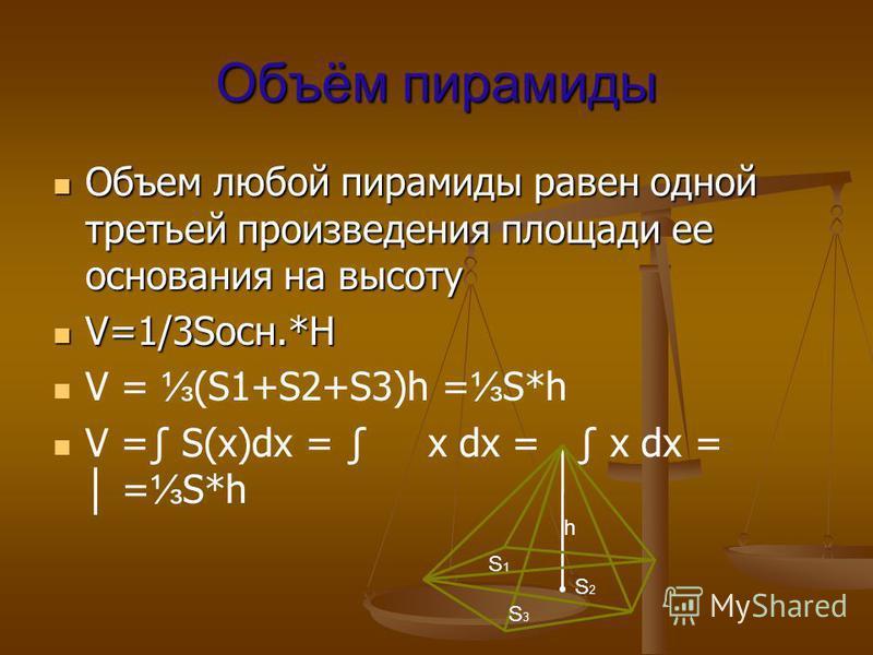 Объём пирамиды Объем любой пирамиды равен одной третьей произведения площади ее основания на высоту Объем любой пирамиды равен одной третьей произведения площади ее основания на высоту V=1/3Sосн.*H V=1/3Sосн.*H V = (S1+S2+S3)h = S*h V = S(x)dx = x dx