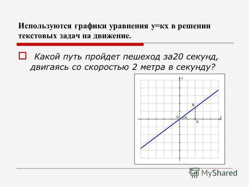 Используются графики уравнения у=кх в решении текстовых задач на движение. Какой путь пройдет пешеход за 20 секунд, двигаясь со скоростью 2 метра в секунду?