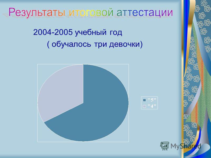 2004-2005 учебный год ( обучалось три девочки)