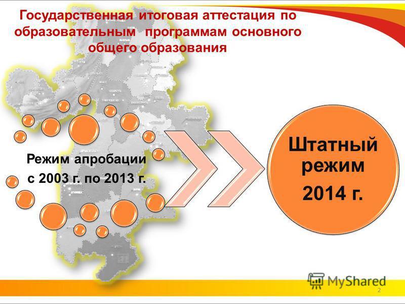 Режим апробации с 2003 г. по 2013 г. Штатный режим 2014 г. 2 Государственная итоговая аттестация по образовательным программам основного общего образования