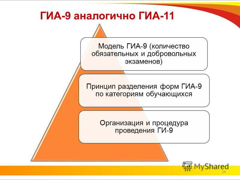 ГИА-9 аналогично ГИА-11 Модель ГИА-9 (количество обязательных и добровольных экзаменов) Принцип разделения форм ГИА-9 по категориям обучающихся Организация и процедура проведения ГИ-9 24