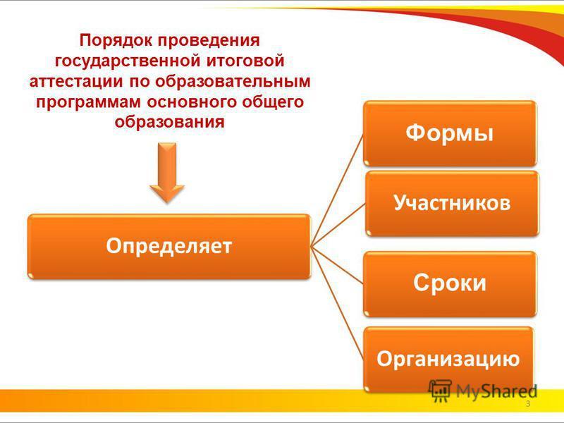 Порядок проведения государственной итоговой аттестации по образовательным программам основного общего образования Определяет Формы Участников Сроки Организацию 3