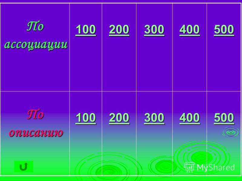 По ассоциации 100 200 300 400 500 По описанию 100 200 300 400 500
