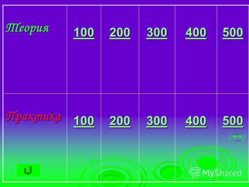 Теория 100 200 300 400 500 Практика 100 200 300 400 500