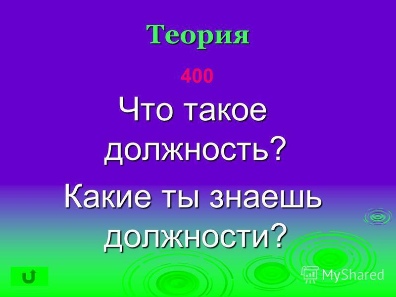 Теория Что такое должность? Что такое должность? Какие ты знаешь должности? Какие ты знаешь должности? 400