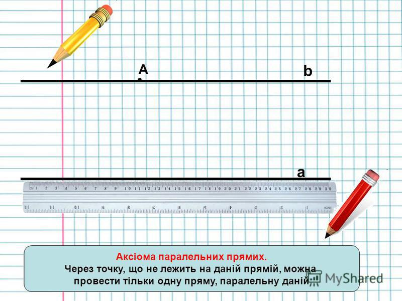 a b А Аксіома паралельних прямих. Через точку, що не лежить на даній прямій, можна провести тільки одну пряму, паралельну даній