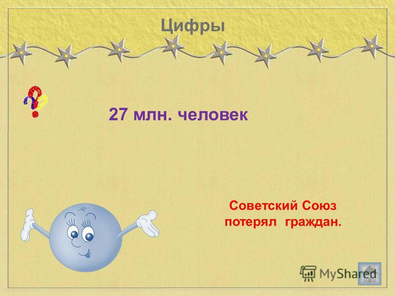 Цифры Ленинградская блокада 900 дней