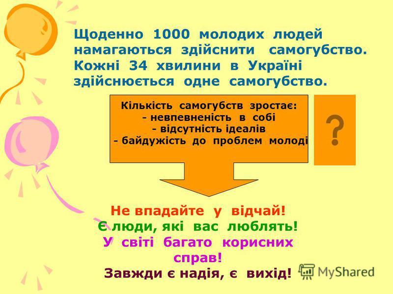 Щоденно 1000 молодих людей намагаються здійснити самогубство. Кожні 34 хвилини в Україні здійснюється одне самогубство. Кількість самогубств зростає: - невпевненість в собі - відсутність ідеалів - байдужість до проблем молоді Не впадайте у відчай! Є