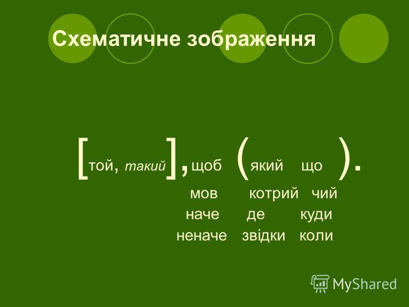 Схематичне зображення [ той, такий ], щоб ( який що ). мов котрий чий наче де куди неначе звідки коли