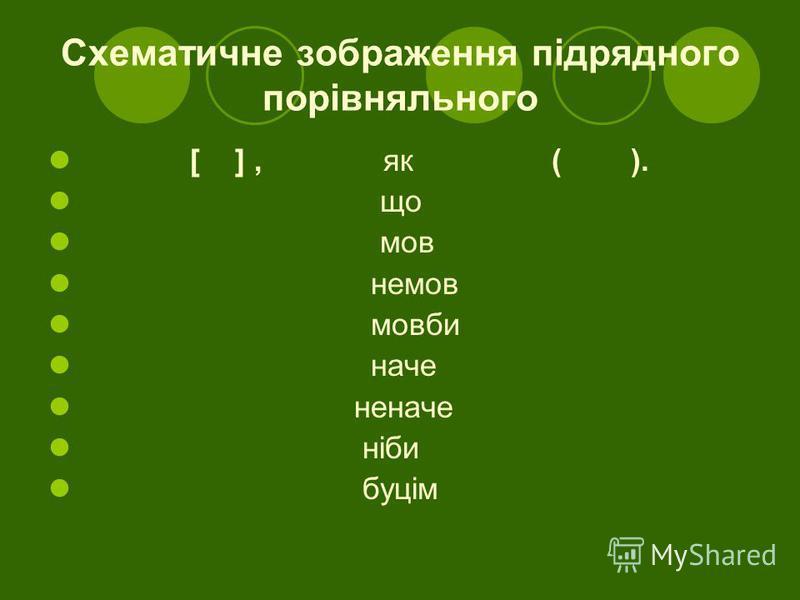 Схематичне зображення підрядного порівняльного [ ], як ( ). що мов немов мовби наче неначе ніби буцім
