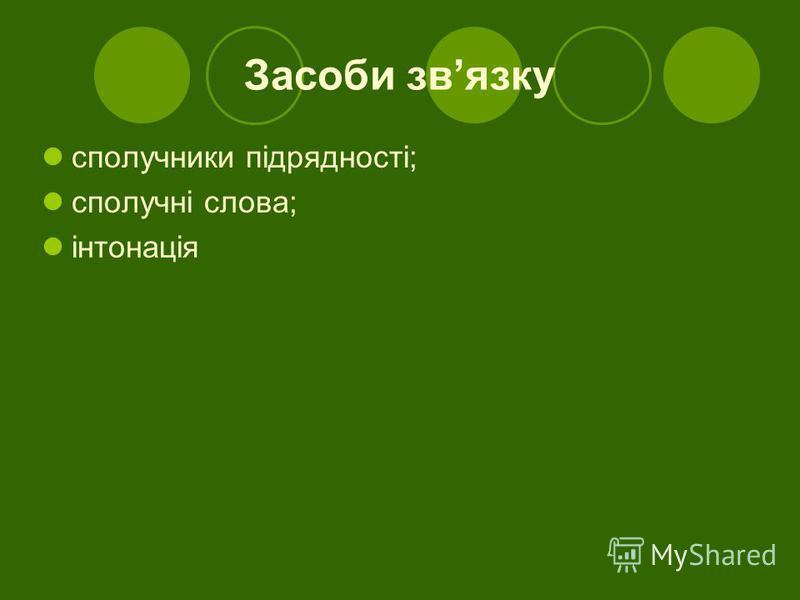 Засоби звязку сполучники підрядності; сполучні слова; інтонація