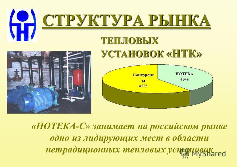 СТРУКТУРА РЫНКА «НОТЕКА-С» занимает на российском рынке одно из лидирующих мест в области нетрадиционных тепловых установок ТЕПЛОВЫХ УСТАНОВОК «НТК»