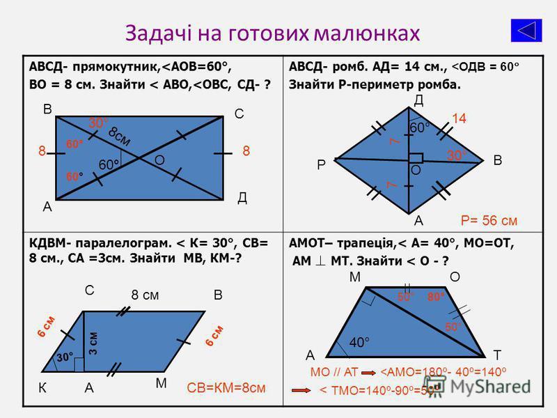 Задачі на готових малюнках АВСД- прямокутник,<АОВ=60°, ВО = 8 см. Знайти < АВО,<ОВС, СД- ? АВСД- ромб. АД= 14 см., < ОДВ = 60 Знайти Р-периметр ромба. КДВМ- паралелограм. < К= 30°, СВ= 8 см., СА =3см. Знайти МВ, КМ-? АМОТ– трапеція,< А= 40°, МО=ОТ, А