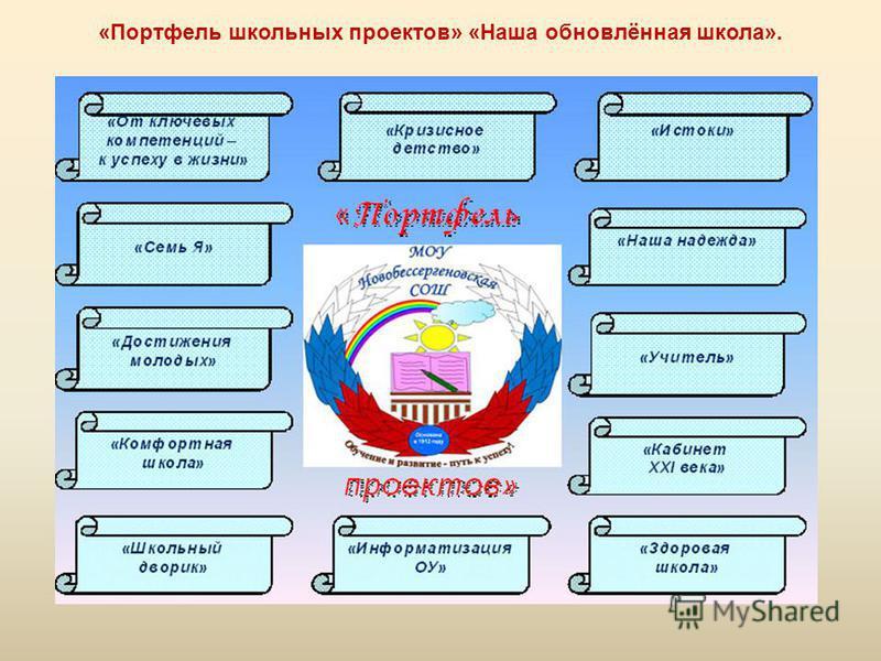 «Портфель школьных проектов» «Наша обновлённая школа».