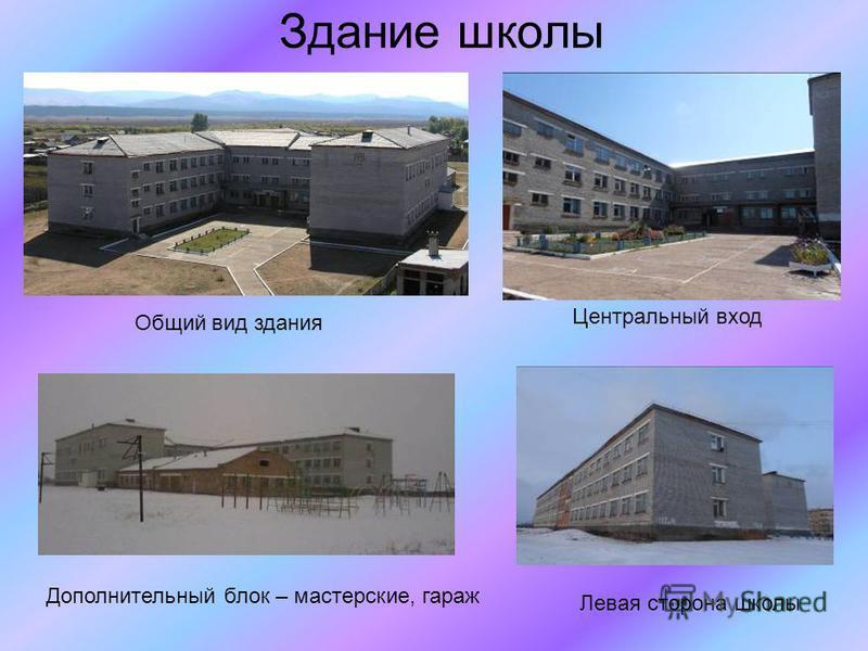 Здание школы Центральный вход Дополнительный блок – мастерские, гараж Общий вид здания Левая сторона школы