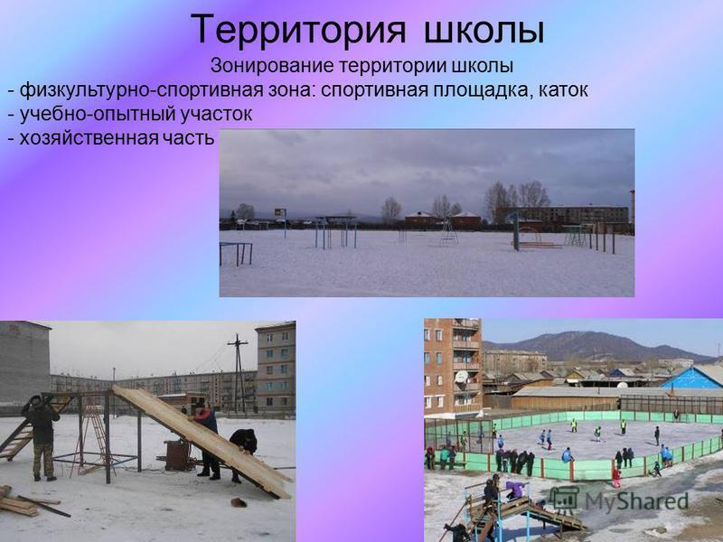 Территория школы Зонирование территории школы - физкультурно-спортивная зона: спортивная площадка, каток - учебно-опытный участок - хозяйственная часть