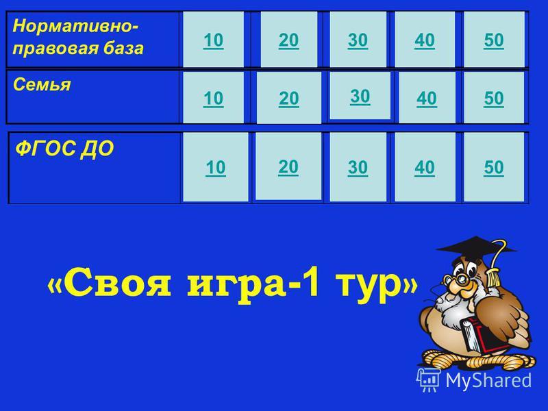 Семья Нормативно- правовая база ФГОС ДО 2030405010 20 30 4050 304050 20 10 «Своя игра -1 тур »