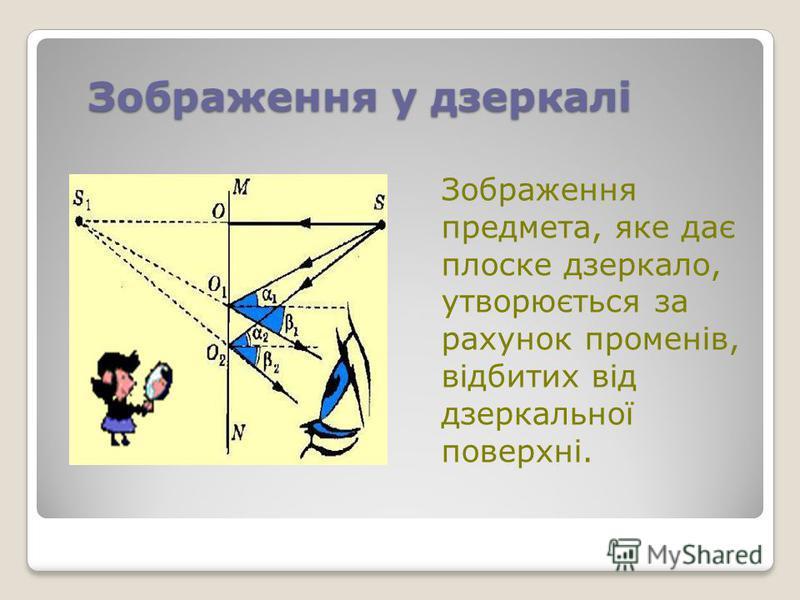 Зображення у дзеркалі Зображення предмета, яке дає плоске дзеркало, утворюється за рахунок променів, відбитих від дзеркальної поверхні.