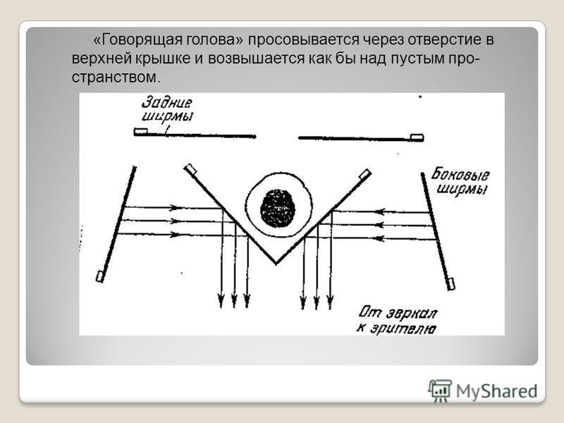 «Говорящая голова» просовывается через отверстие в верхней крышке и возвышается как бы над пустым про странством.