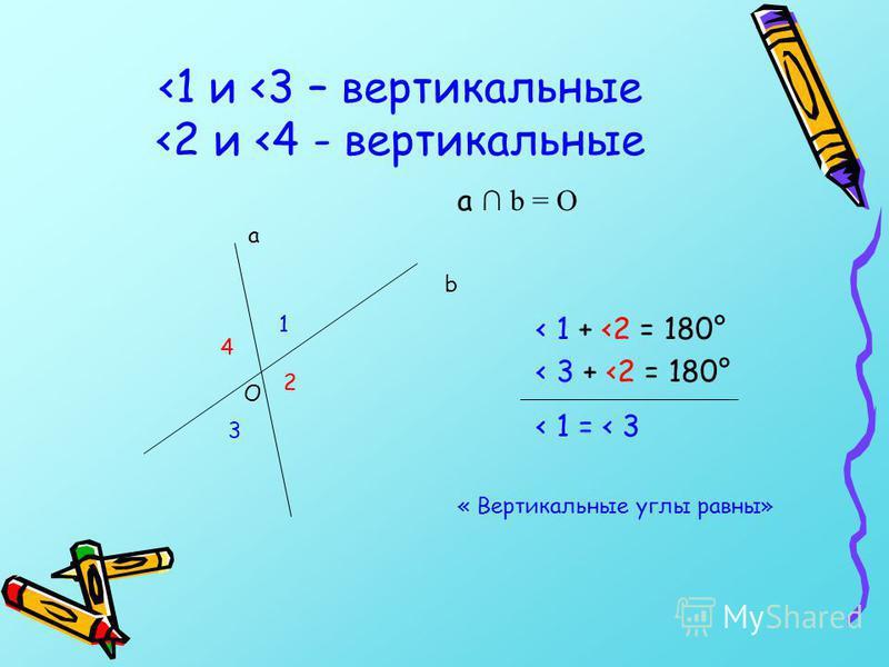 <1 и <3 – вертикальные <2 и <4 - вертикальные а b = О < 1 + <2 = 180° < 3 + <2 = 180° ________________________________________ < 1 = < 3 « Вертикальные углы равны» а b О 1 3 2 4