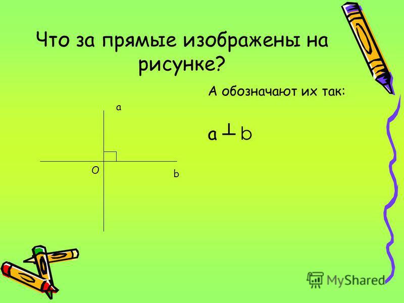 Что за прямые изображены на рисунке? А обозначают их так: а b а b О
