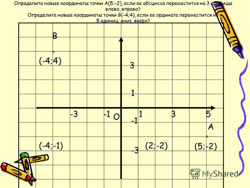 Определите новые координаты точки А(5;-2), если ее абсцисса переместится на 3 единицы влево, вправо? Определите новые координаты точки В(-4;4), если ее ордината переместится на 5 единиц, вниз, вверх? О 135-3 1 3 -3 (5;-2) А (2;-2) В (-4;4) (-4;-1)