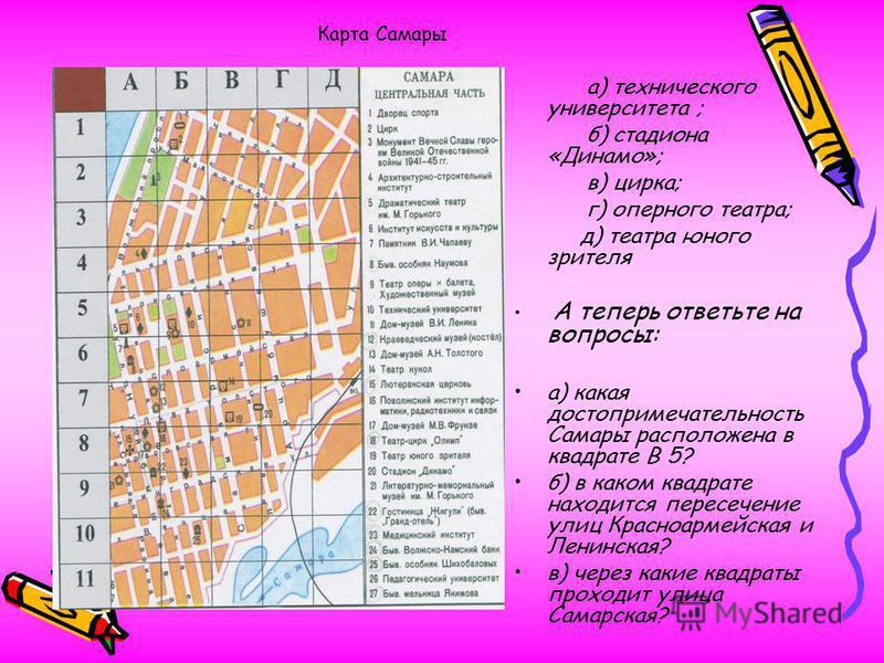 Карта Самары а) технического университета ; б) стадиона «Динамо»; в) цирка; г) оперного театра; д) театра юного зрителя А теперь ответьте на вопросы: а) какая достопримечательность Самары расположена в квадрате В 5? б) в каком квадрате находится пере
