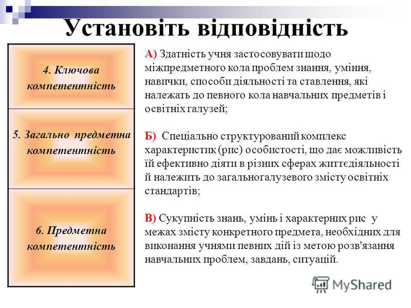Установіть відповідність 4. Ключова компетентність 5. Загально предметна компетентність 6. Предметна компетентність А) Здатність учня застосовувати щодо міжпредметного кола проблем знання, уміння, навички, способи діяльності та ставлення, які належат