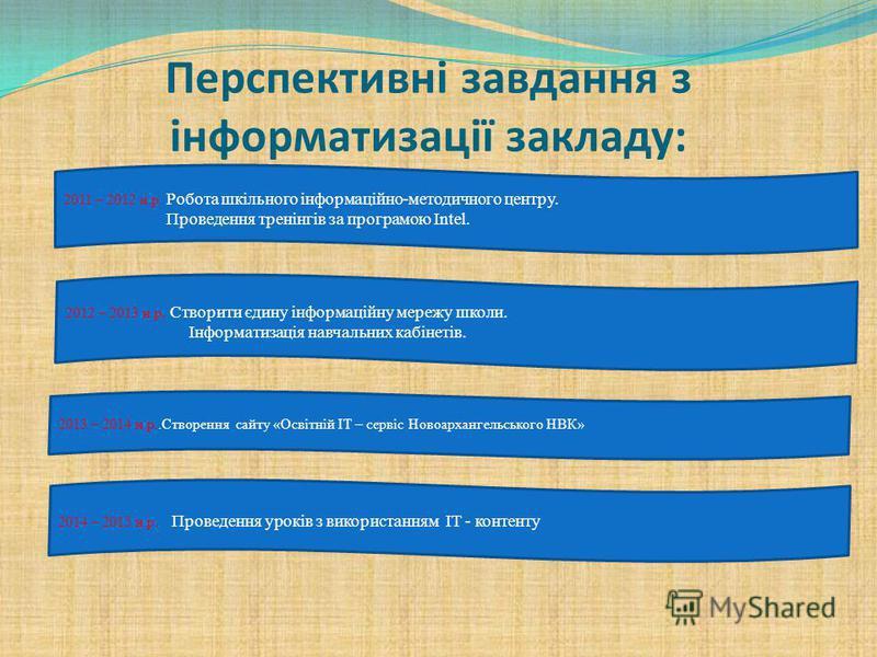 Перспективні завдання з інформатизації закладу: 2012 – 2013 н.р. Створити єдину інформаційну мережу школи. Інформатизація навчальних кабінетів. 2011 – 2012 н.р. Робота шкільного інформаційно-методичного центру. Проведення тренінгів за програмою Intel
