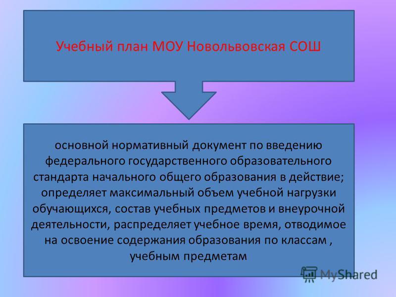 Учебный план МОУ Новольвовская СОШ основной нормативный документ по введению федерального государственного образовательного стандарта начального общего образования в действие; определяет максимальный объем учебной нагрузки обучающихся, состав учебных