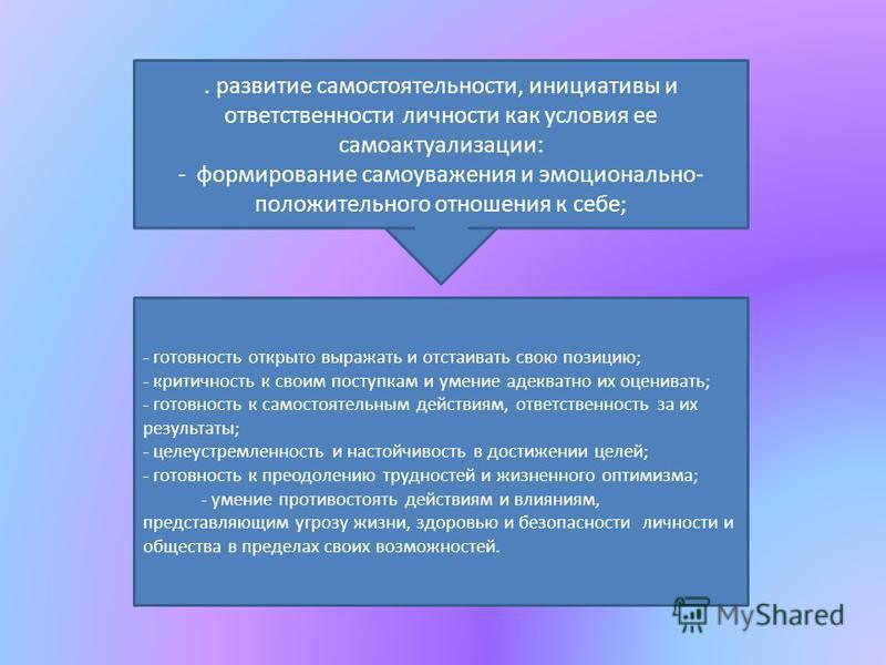 . развитие самостоятельности, инициативы и ответственности личности как условия ее самоактуализации: - формирование самоуважения и эмоционально- положительного отношения к себе; - готовность открыто выражать и отстаивать свою позицию; - критичность к