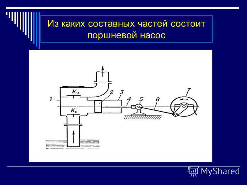 Из каких составных частей состоит поршневой насос