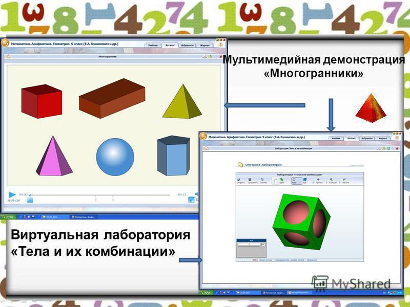 Мультимедийная демонстрация «Многогранники» Виртуальная лаборатория «Тела и их комбинации»