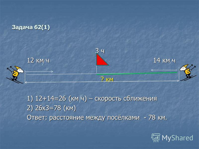 Задача 62(1) 3 ч 12 км ч 14 км ч ? км 1) 12+14=26 (км ч) – скорость сближения 2) 26 х 3=78 (км) Ответ: расстояние между посёлками - 78 км.