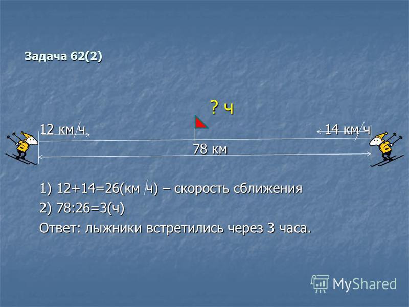 Задача 62(2) ? ч ? ч 12 км ч 14 км ч 78 км 78 км 1) 12+14=26(км ч) – скорость сближения 2) 78:26=3(ч) Ответ: лыжники встретились через 3 часа.