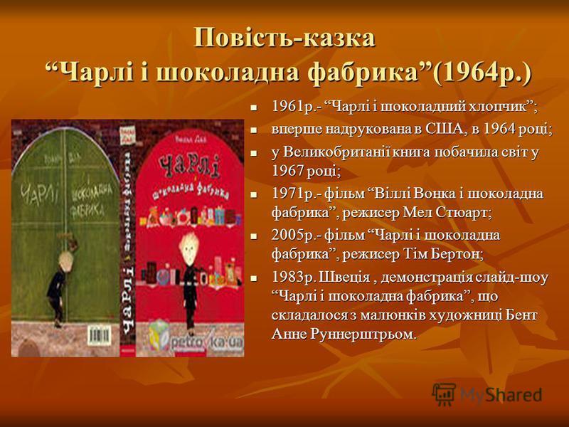 Повість-казка Чарлі і шоколадна фабрика(1964р.) 1961р.- Чарлі і шоколадний хлопчик; 1961р.- Чарлі і шоколадний хлопчик; вперше надрукована в США, в 1964 році; вперше надрукована в США, в 1964 році; у Великобританії книга побачила світ у 1967 році; у