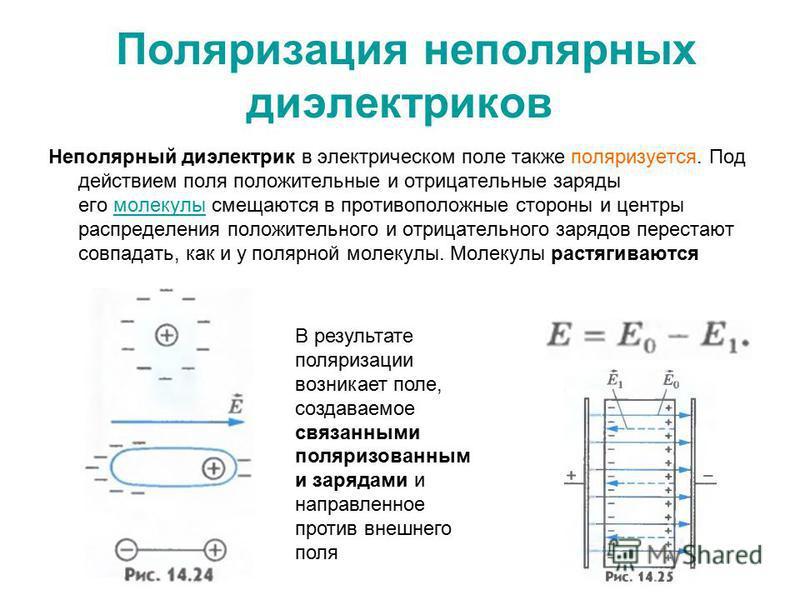 Поляризация неполярных диэлектриков Неполярный диэлектрик в электрическом поле также поляризуется. Под действием поля положительные и отрицательные заряды его молекулы смещаются в противоположные стороны и центры распределения положительного и отрица