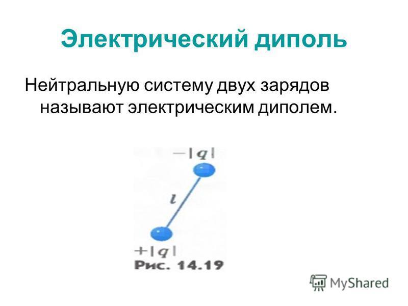 Электрический диполь Нейтральную систему двух зарядов называют электрическим диполем.