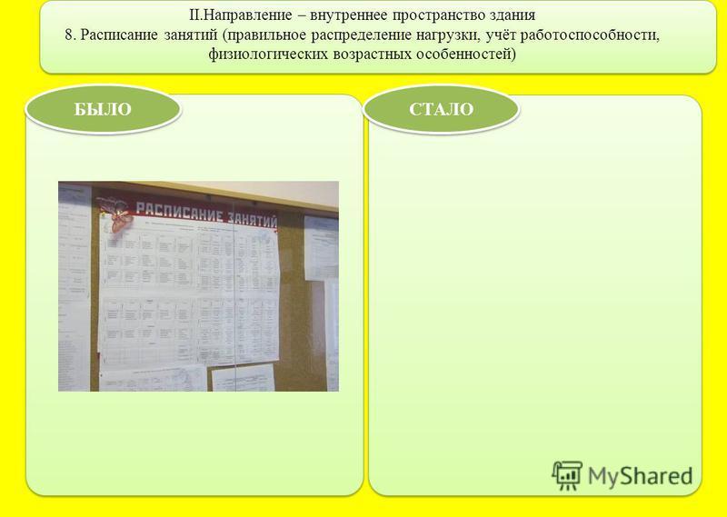 II.Направление – внутреннее пространство здания 8. Расписание занятий (правильное распределение нагрузки, учёт работоспособности, физиологических возрастных особенностей) БЫЛО СТАЛО