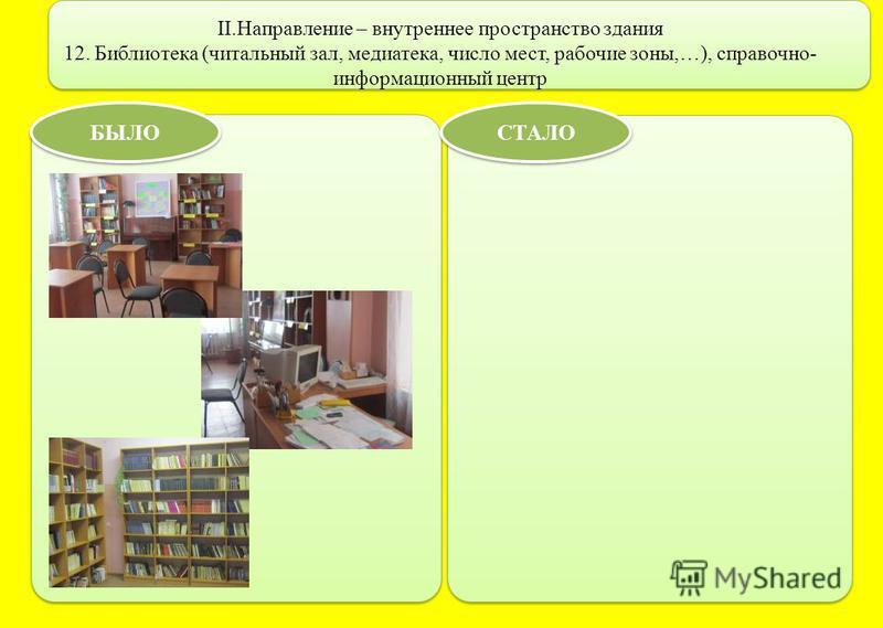 II.Направление – внутреннее пространство здания 12. Библиотека (читальный зал, медиатека, число мест, рабочие зоны,…), справочно- информационный центр БЫЛО СТАЛО