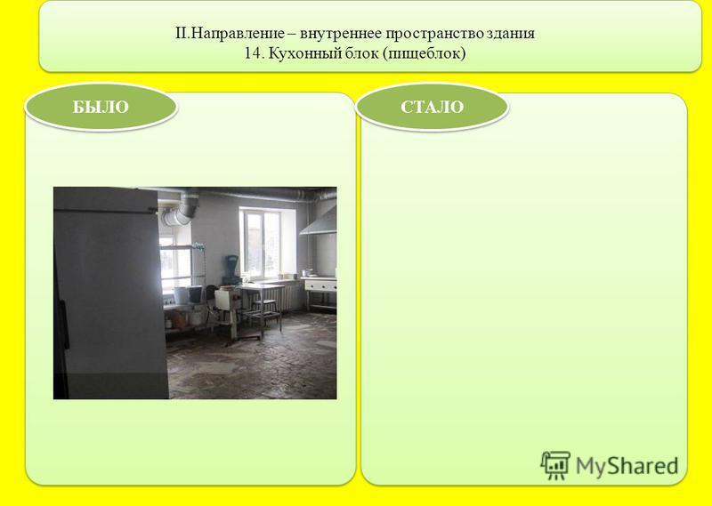 II.Направление – внутреннее пространство здания 14. Кухонный блок (пищеблок) БЫЛО СТАЛО